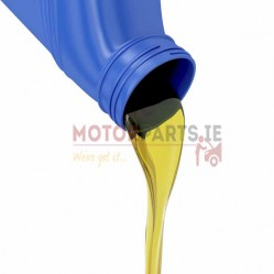 Category image for Brake Fluids
